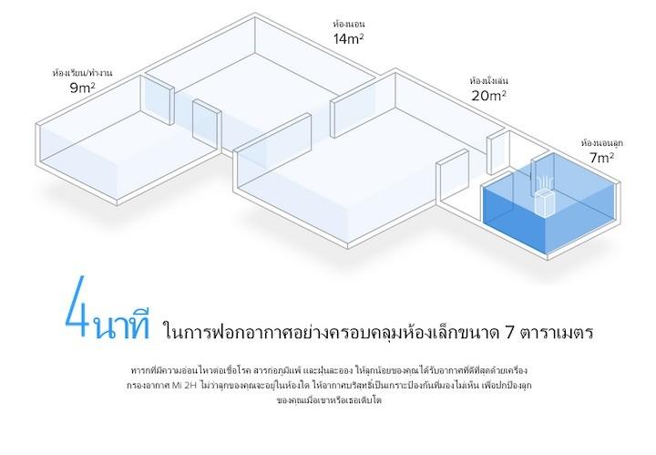 01-2h-mi-air-purifier-2h-62